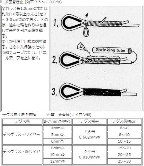 デベグラスワイヤー-端末加工方法3